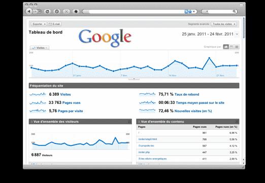 Référencement, e-marketing & visibilité